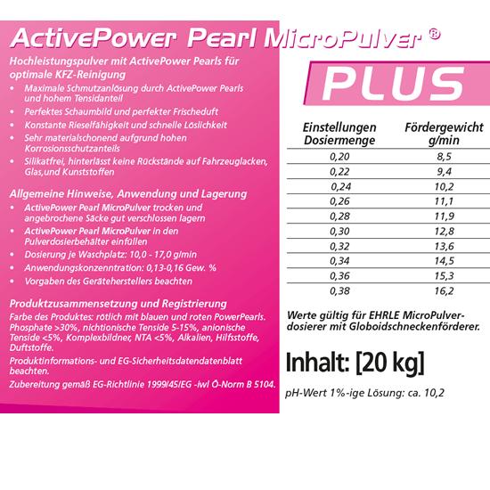 ActivePower Pearl Micropulver